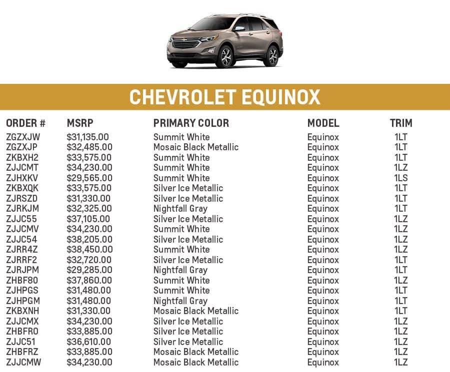 Chevrolet Equinox | El Dorado Chevrolet in McKinney, Texas