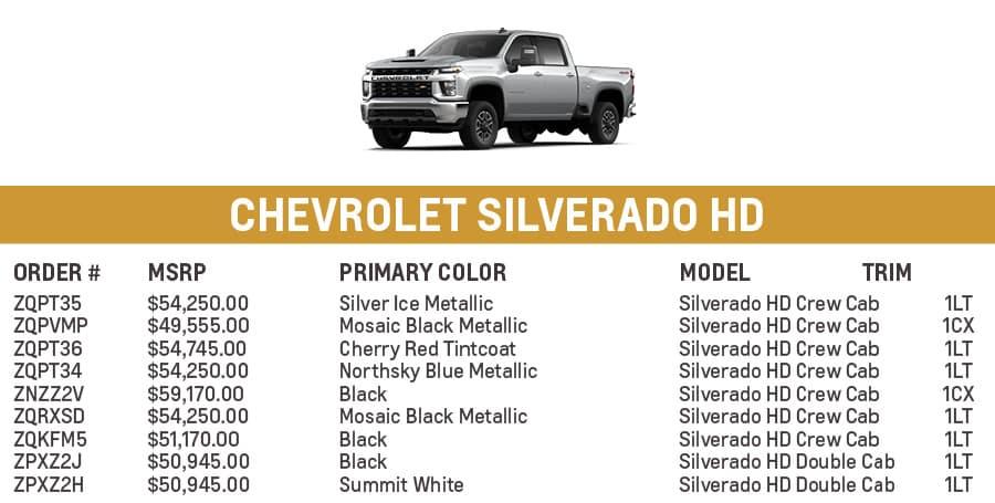Chevrolet Silverado HD | El Dorado Chevrolet in McKinney, Texas
