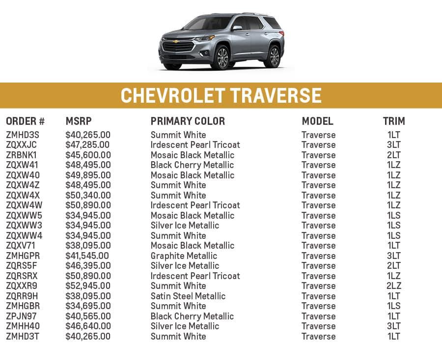 Chevrolet Traverse | El Dorado Chevrolet in McKinney, Texas
