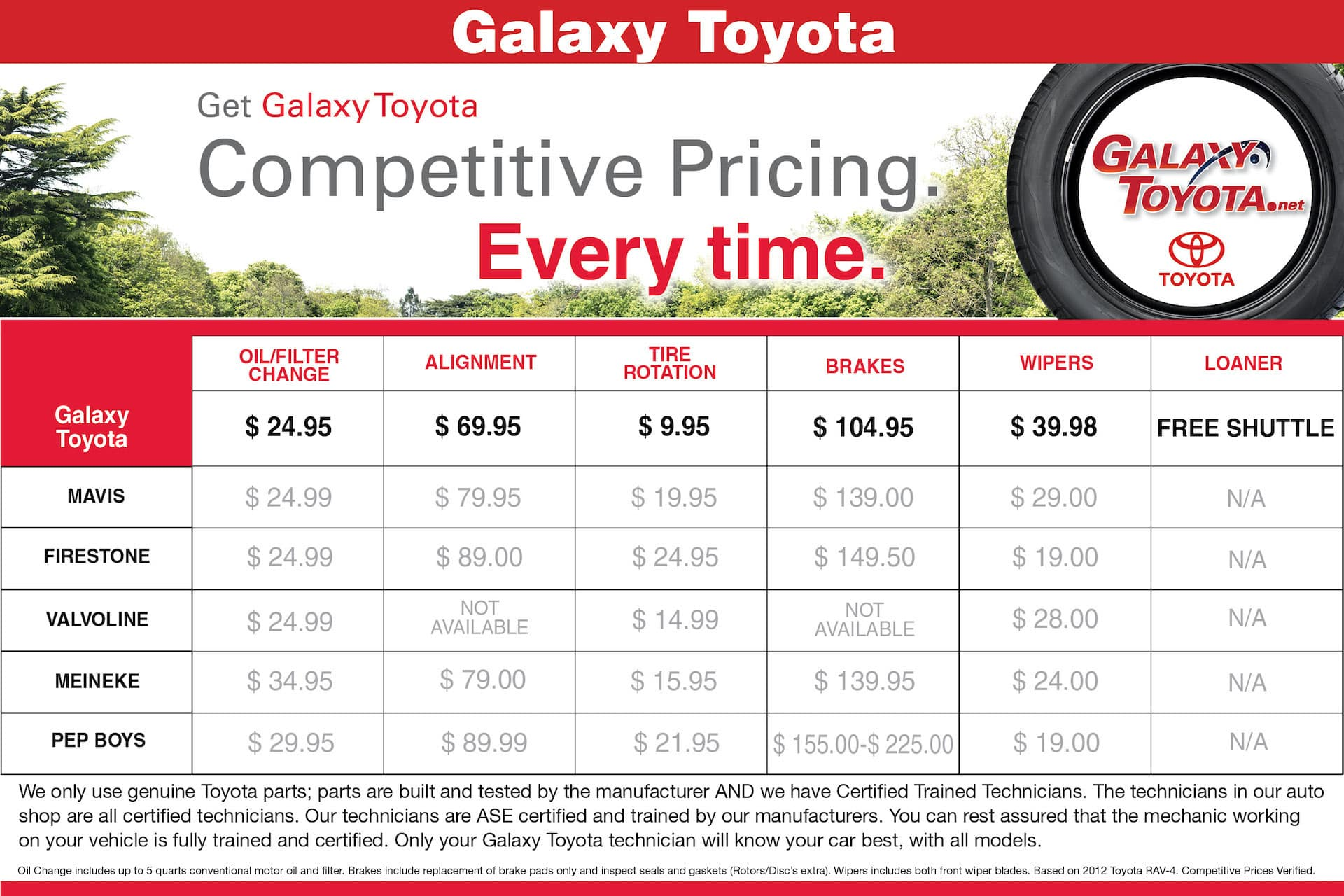 Toyota Service Coupons >> Auto Service Specials Freehold Galaxy Toyota