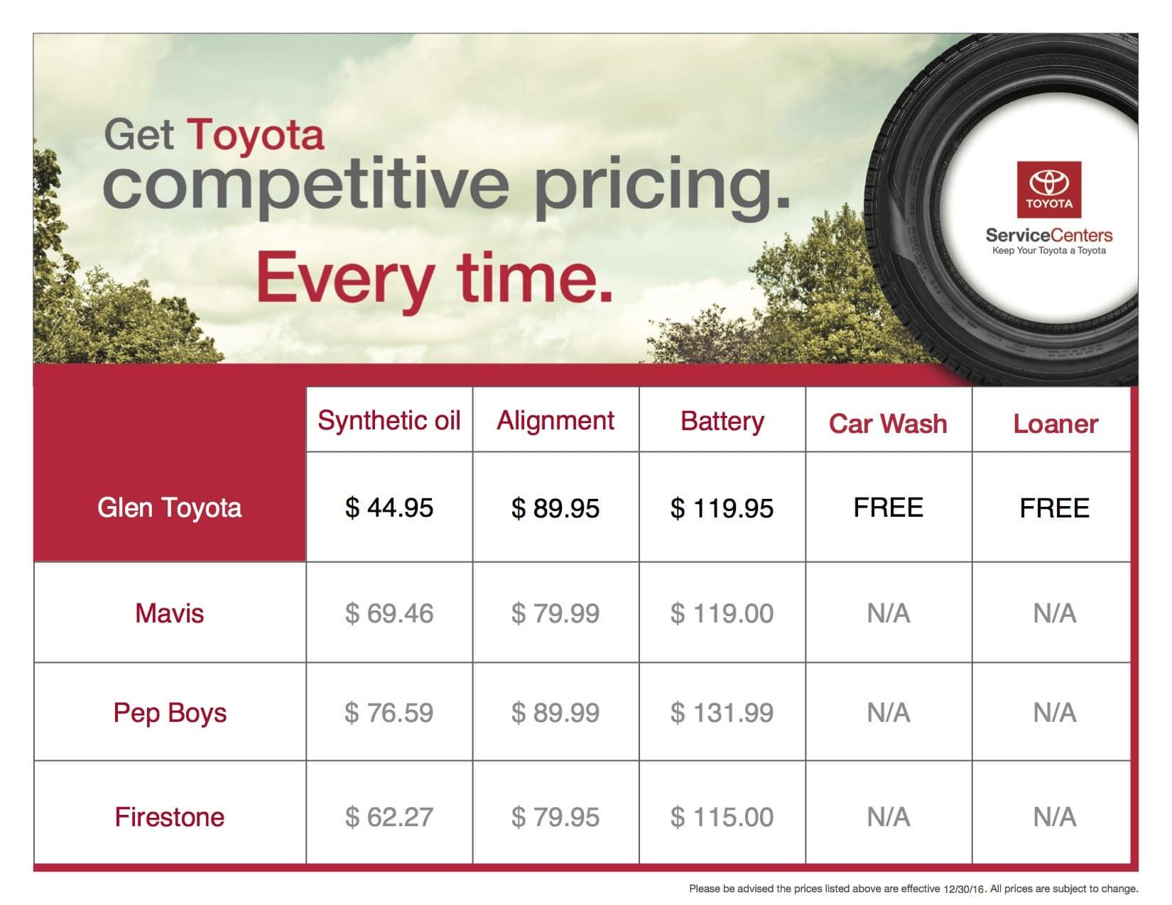Toyota Service Fair Lawn
