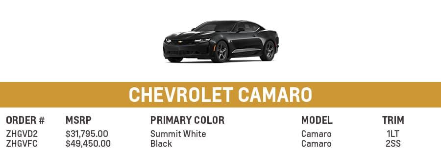 Chevrolet Camaro   Grand Prairie, TX