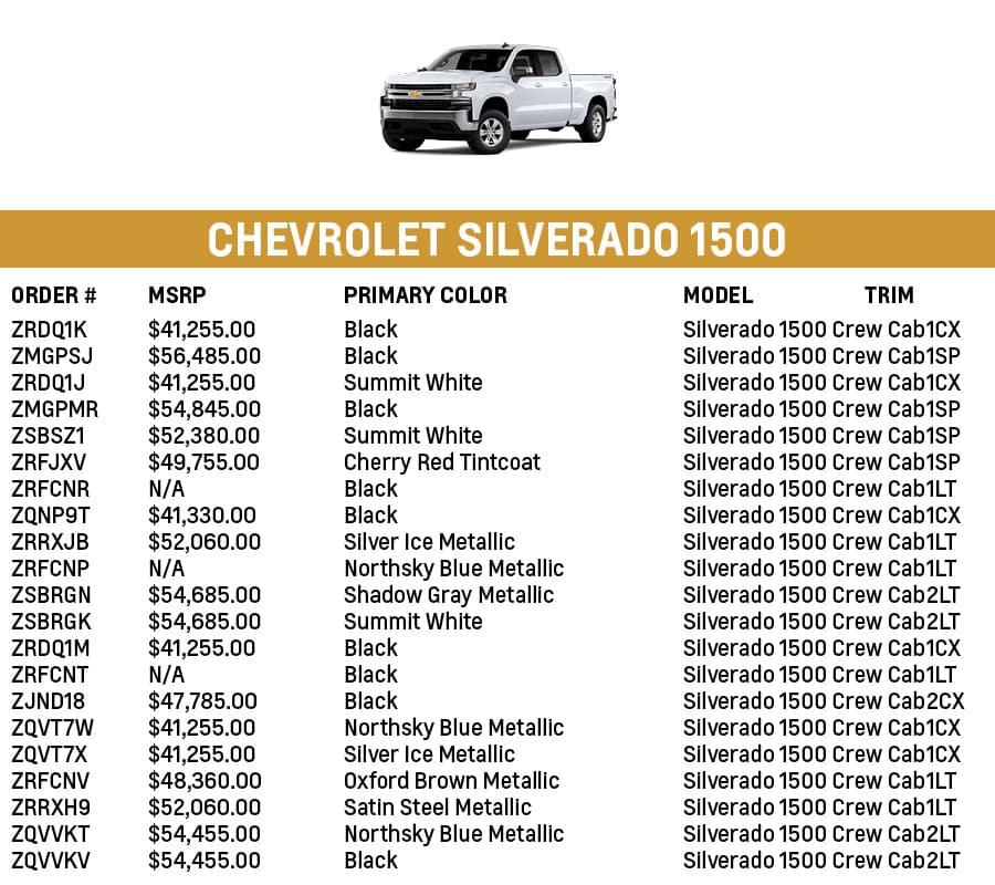 Chevrolet Silverado 1500   Grand Prairie, TX