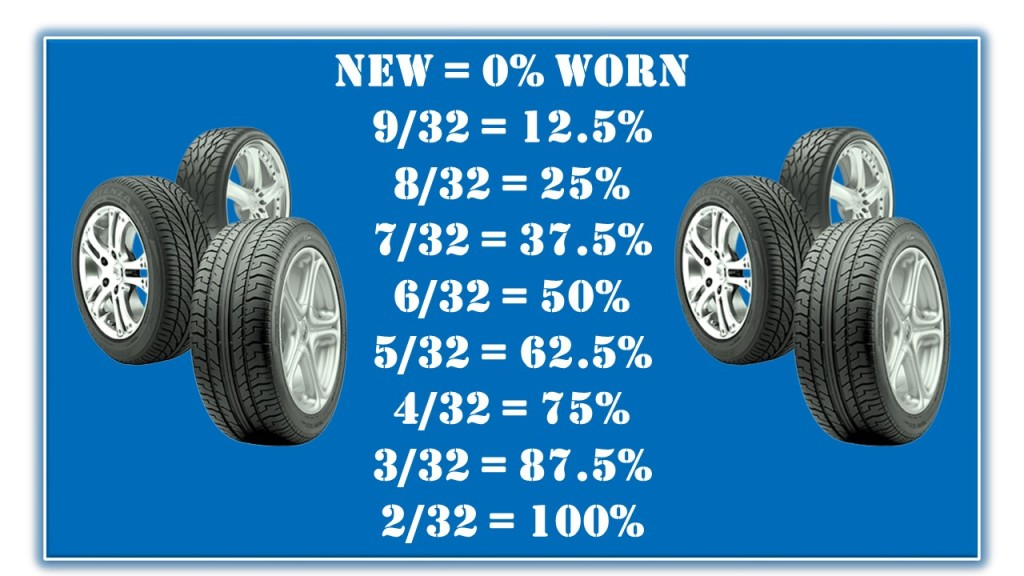 Tires, worn tires, shreveport service, used cars shreveport, service center shreveport