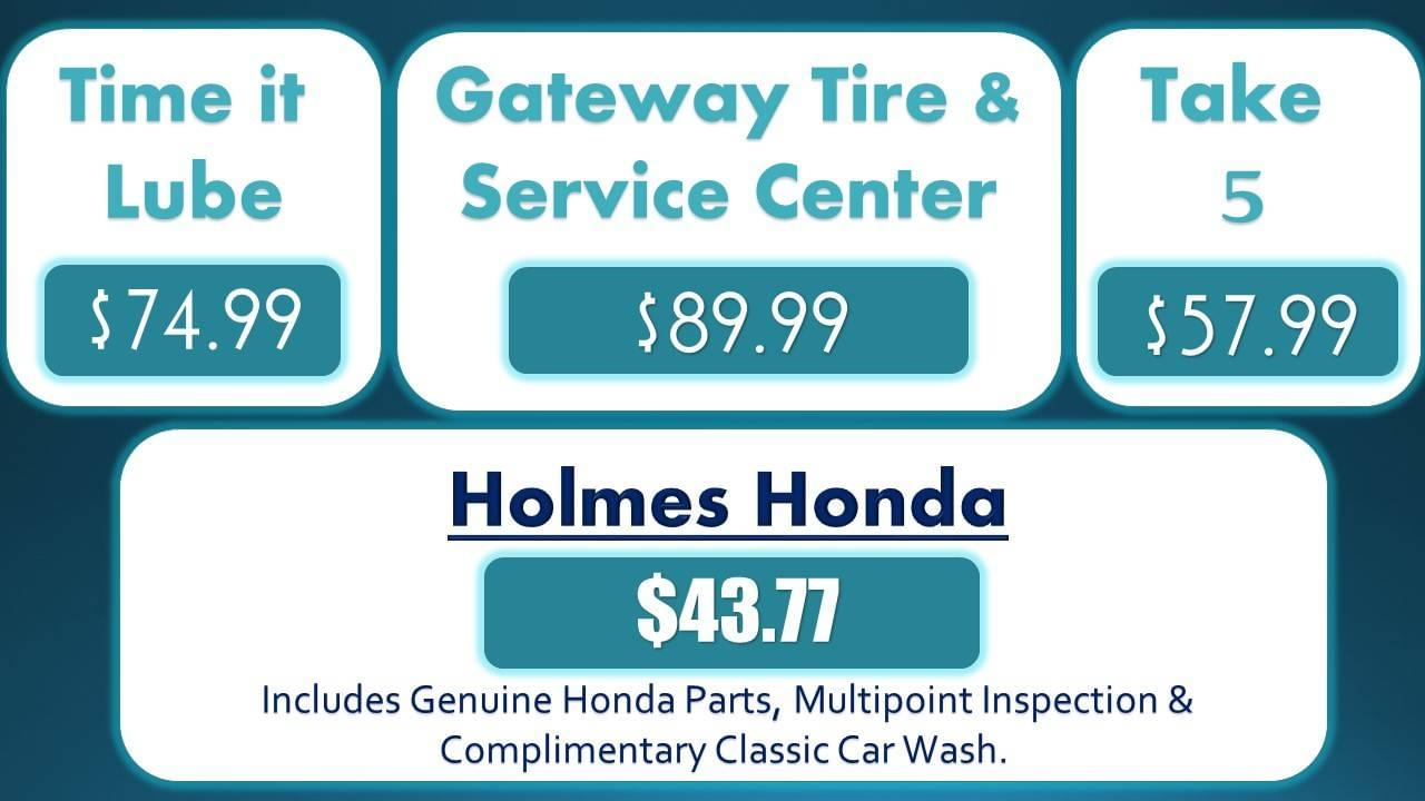 oil change shreveport, honda shreveport, honda service, honda service shreveport, cOMPETITIVE PRICING, TIME IT LUBE, GATEWAY TIRE & SERVICE CENTER, TAKE 5