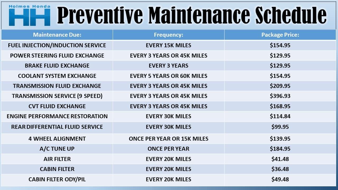 Holmes Honda, Recommended Maintenance, Preventative Maintenance Schedule, Honda Service, Shreveport honda, holmes honda service