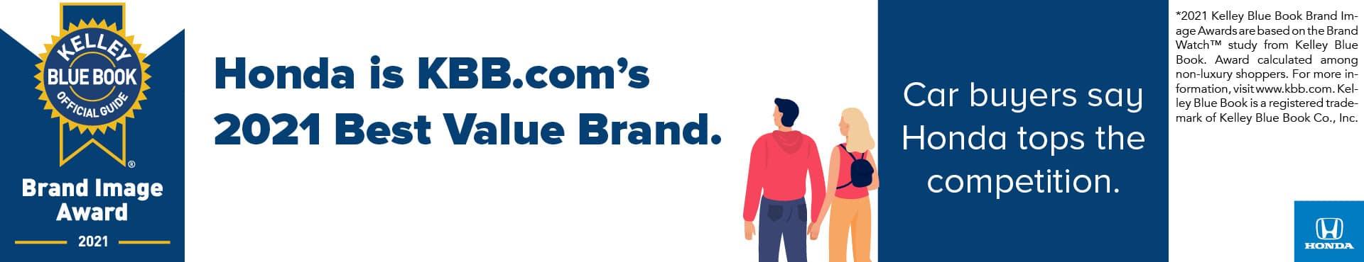 HOTR-1194 KBB Honda Brand Image award website banner ads5