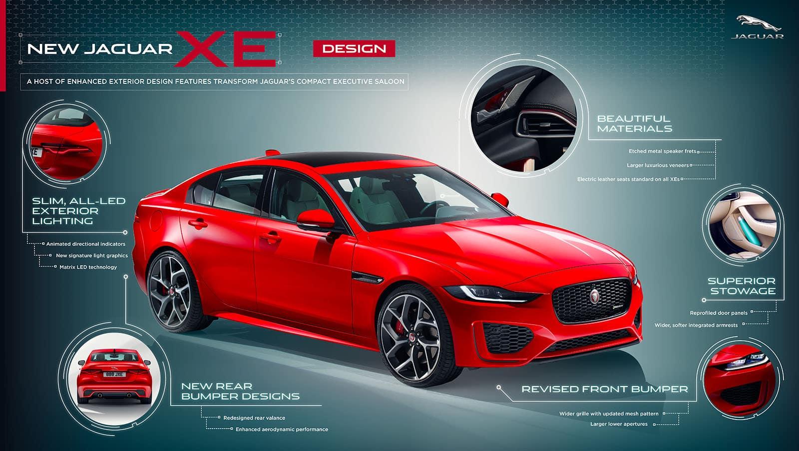2020 Jaguar XE information