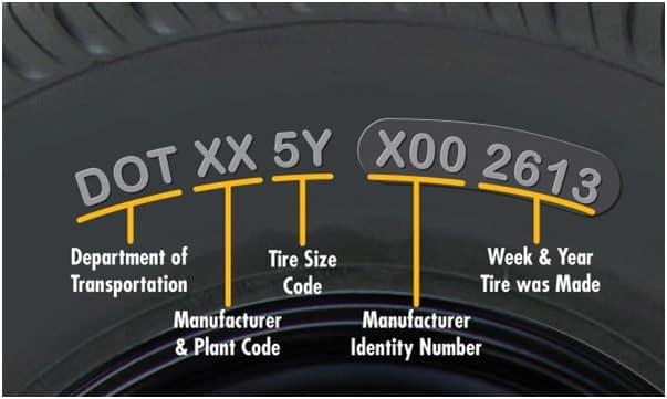 How to check age of tire
