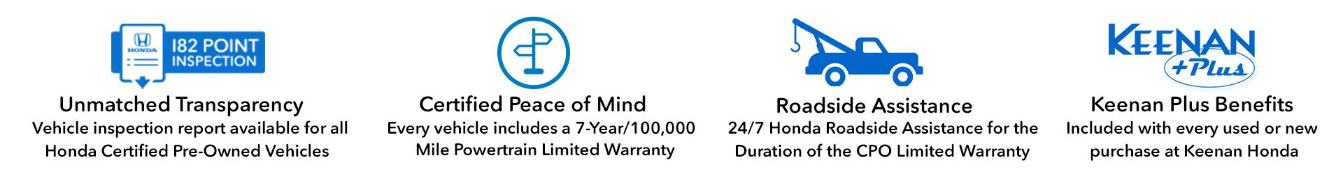 Honda Certified Pre-Owned Benefits at Keenan Honda