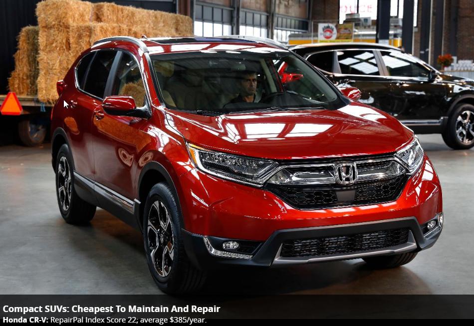 RepairPal Honda CR-V