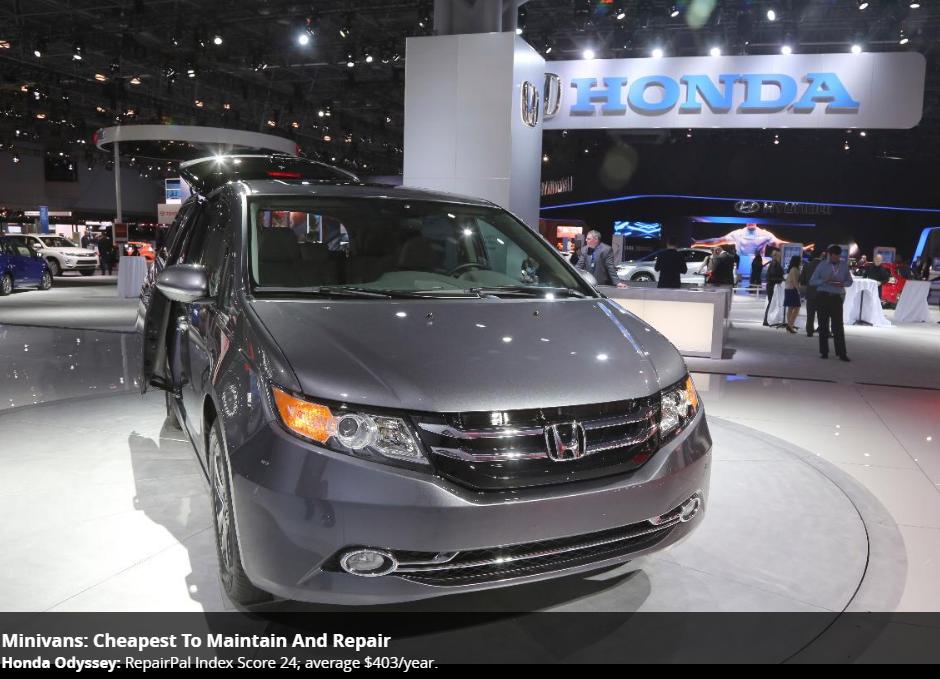 RepairPal Honda Odyssey