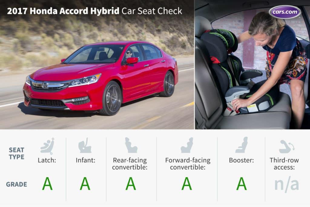 Accord Hybrid Makes Cars com's Car Seat Honor Roll
