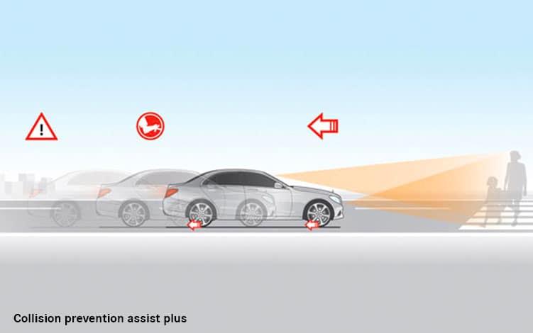 mercedes-benz-2018-c300-collision-prevention-assist-plus